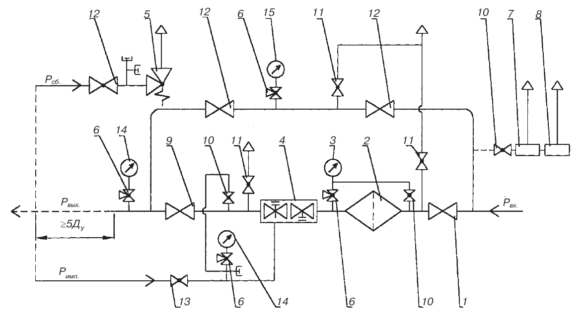 Обозначение байпаса на схемах