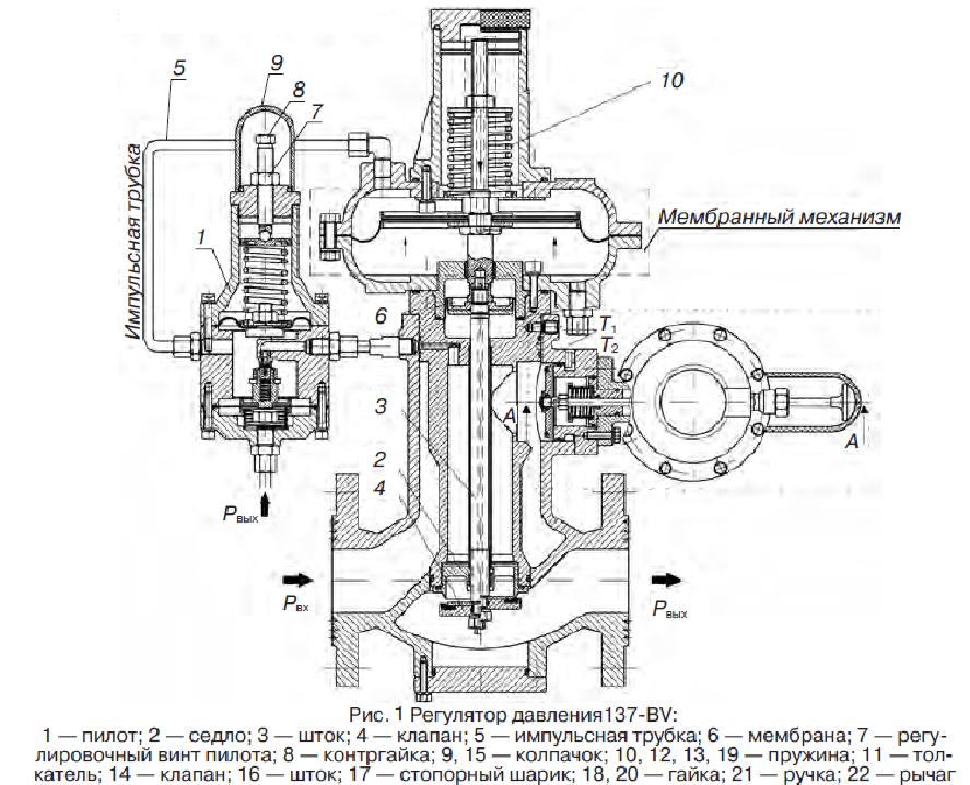 мембранных регуляторов давления газа