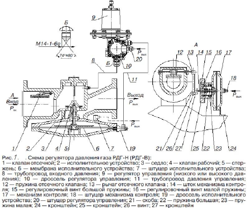Инструкция Регулятор Давления Газа Рдг-50н - фото 5