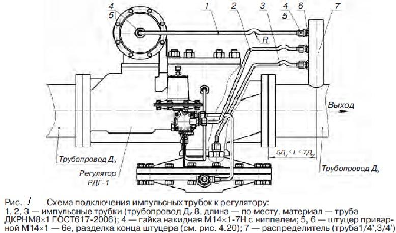 рдг 50н технические характеристики