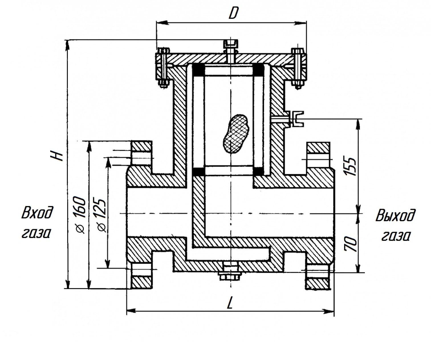 Фильтры сетчатые ФС-50 (т), ФС-100 (т)