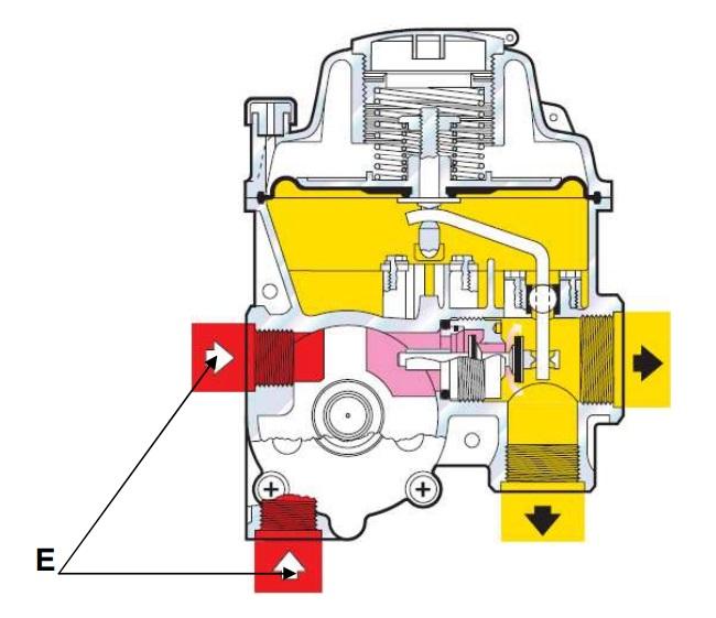 Регуляторы давления газа серии FE-X и FE-S