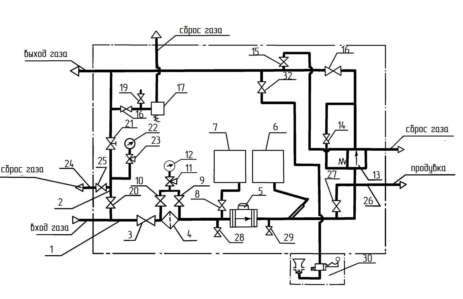 Газорегуляторный пункт шкафной с узлом учета и газовым обогревом ГРПШН-А-01-СГ