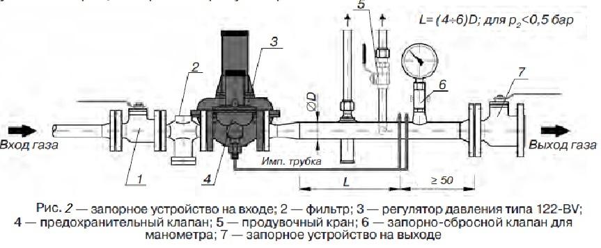 Регулятор низкого давления с предохранительно-запорным клапаном 122-BV