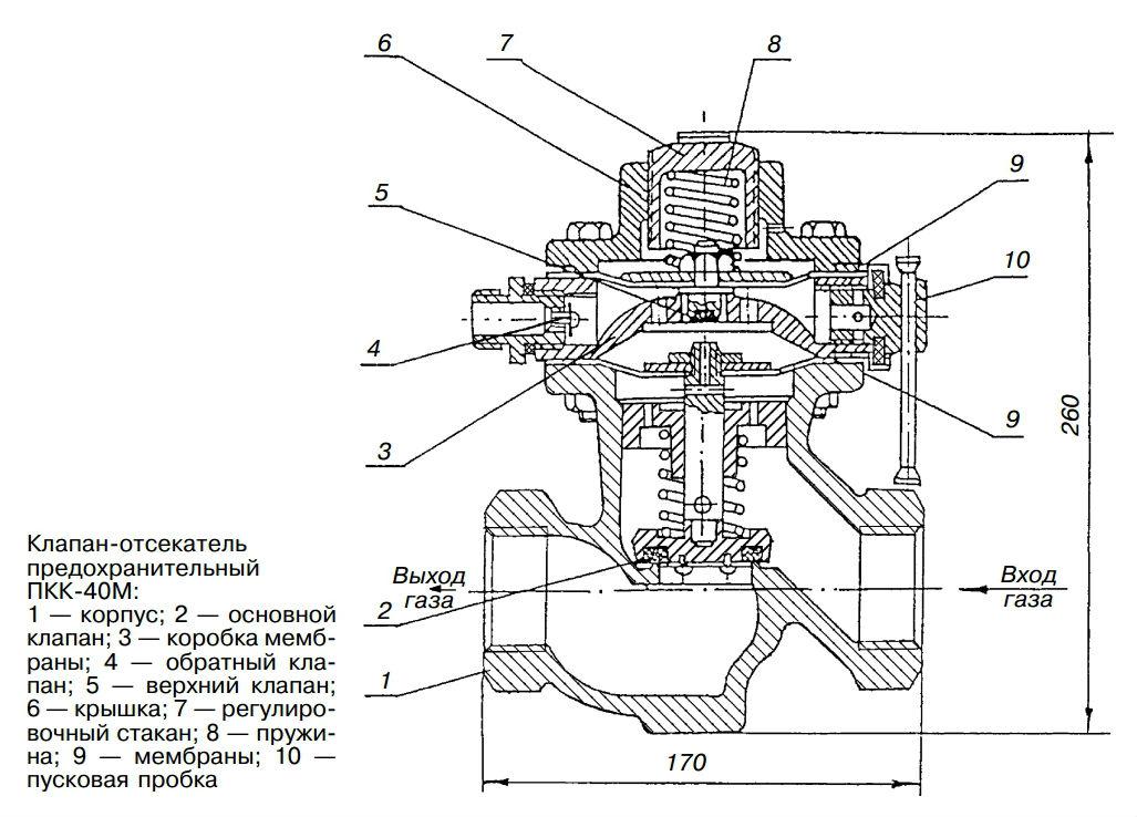 Клапан ограничения расхода газа, сварной корпус
